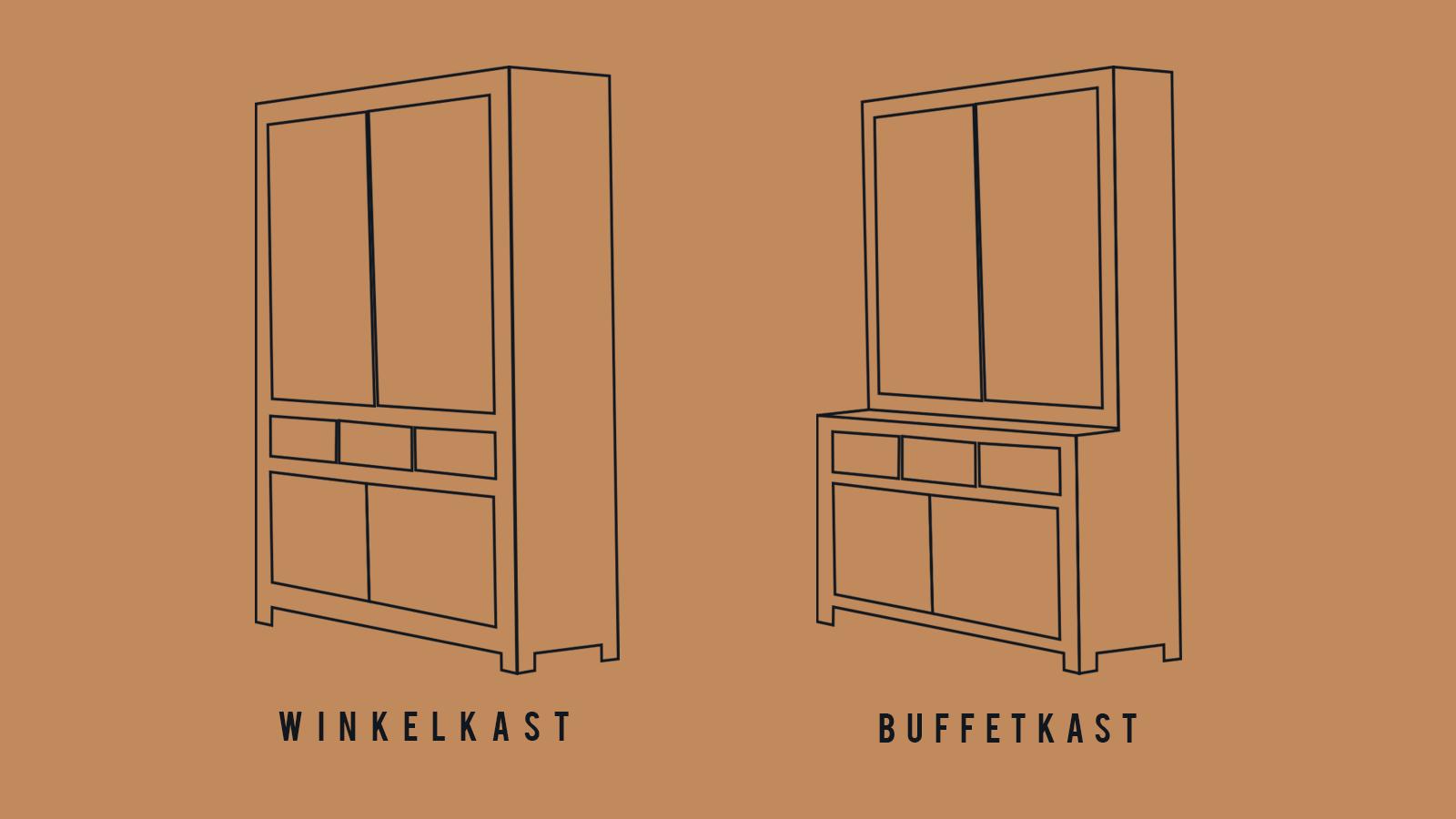 Stoks_Meubelen_Illustratie_Verschil_Winkelkast_Buffetkast_3